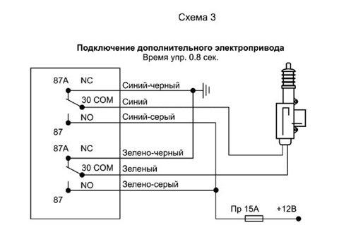 Схема подключения томагавк 9010 на калину