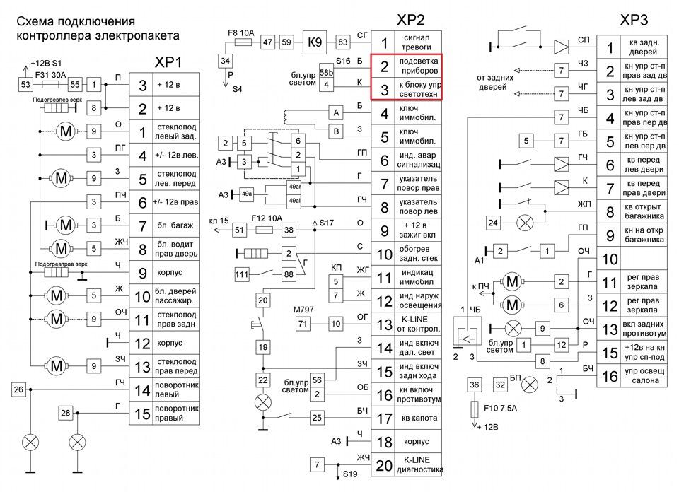 Кликните для увеличения.  Схема контроллера электропакета.