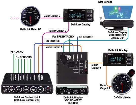 схема подключения проектора