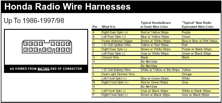 wiring diagram for honda accord radio wiring 1992 honda civic stereo wiring diagram 1992 auto wiring diagram on wiring diagram for 1990 honda