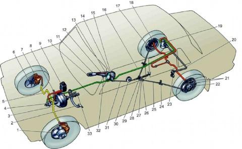 Схема гидро привода тормозов с вакуумным усилителем ваз-2109.  Схема тяговых электродвигателей.