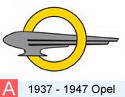 История автомобильной марки Opel и ее логотипа