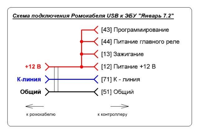 ителма 21114 1411020 32 схема