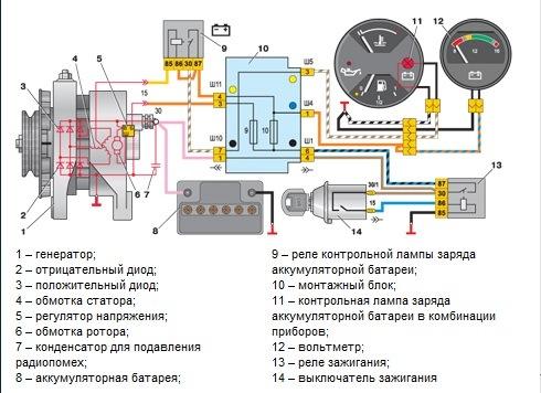 Схема включения генератора