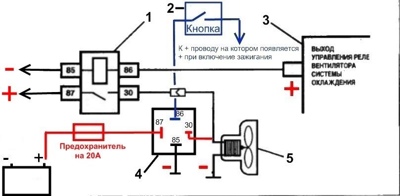 1-штатному реле вентилятора.