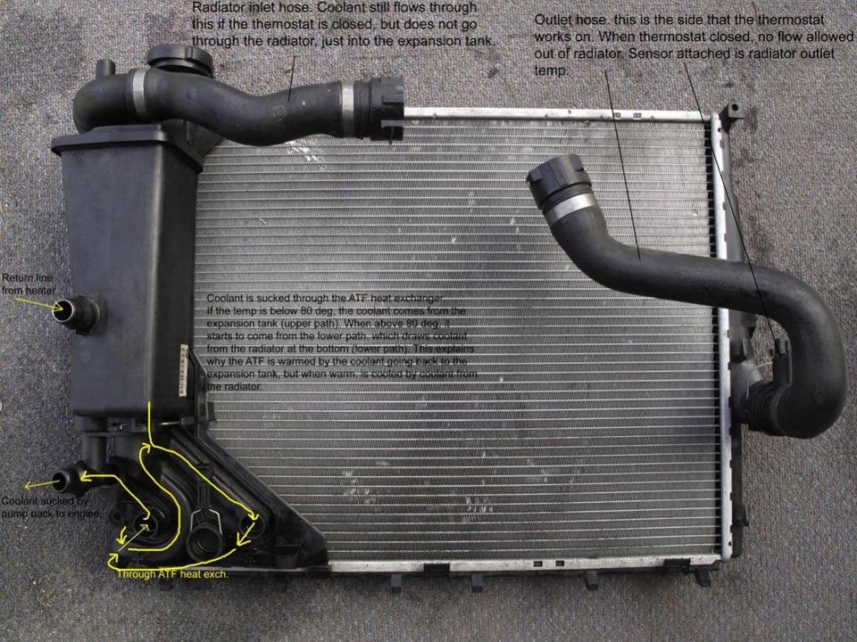 Теплообменник акпп для бмв е46 курсовой проект расчет теплообменника на прочность скачать бесплатно