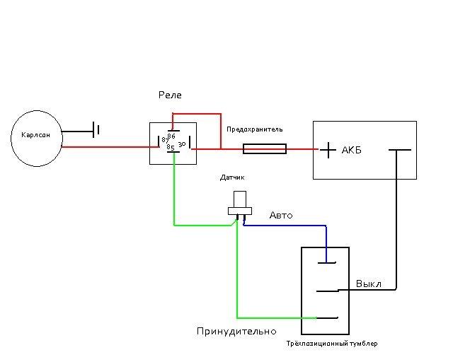 Схема подключения электровентилятора в автомобиле