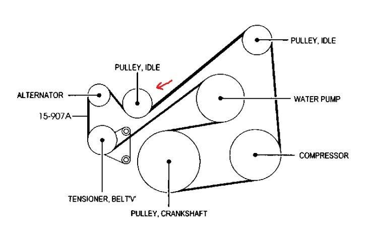 Схема ремня на мазде 6
