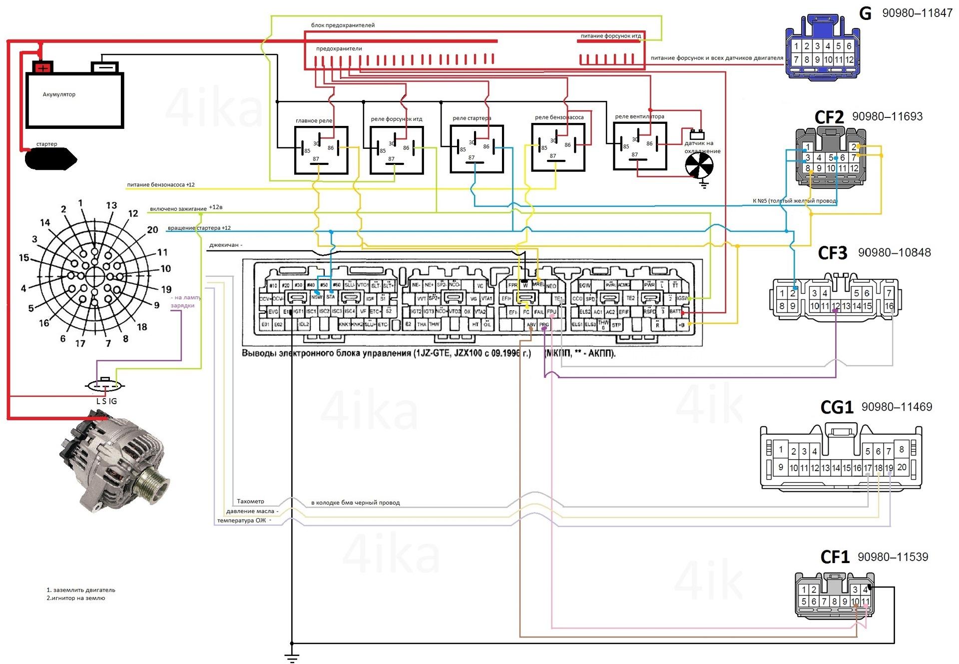 Схема системы охлаждения двигателя 1jz ge