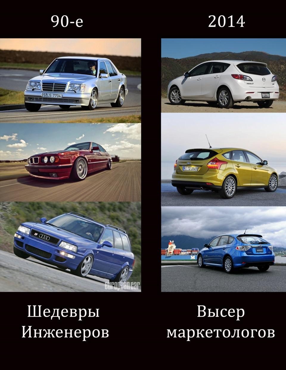 Старые и современные автомобили