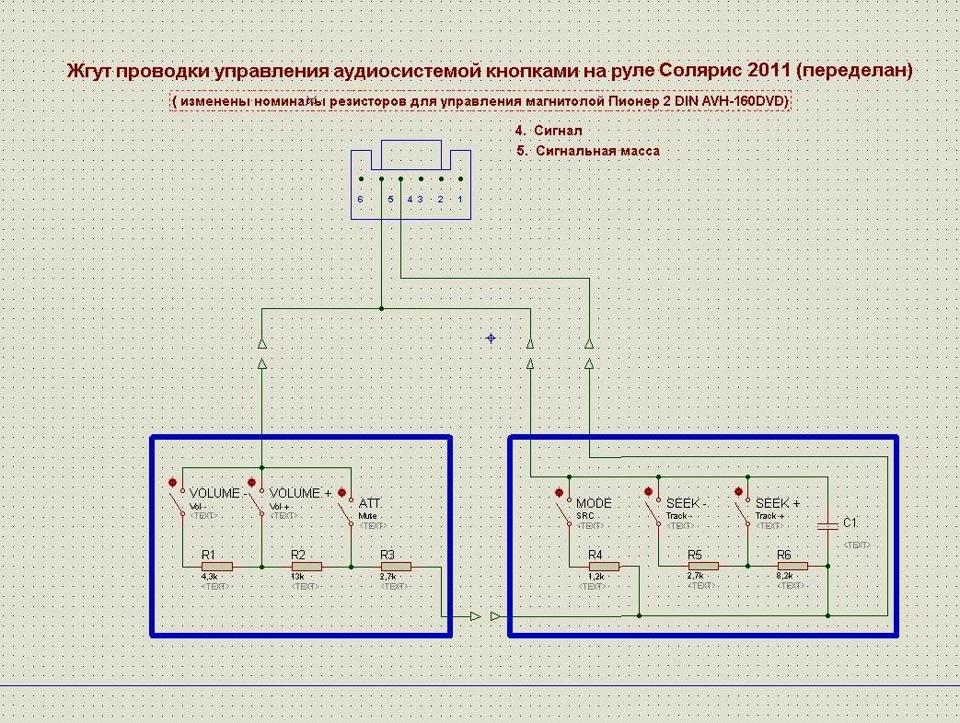 Схема модернизации (адаптации)