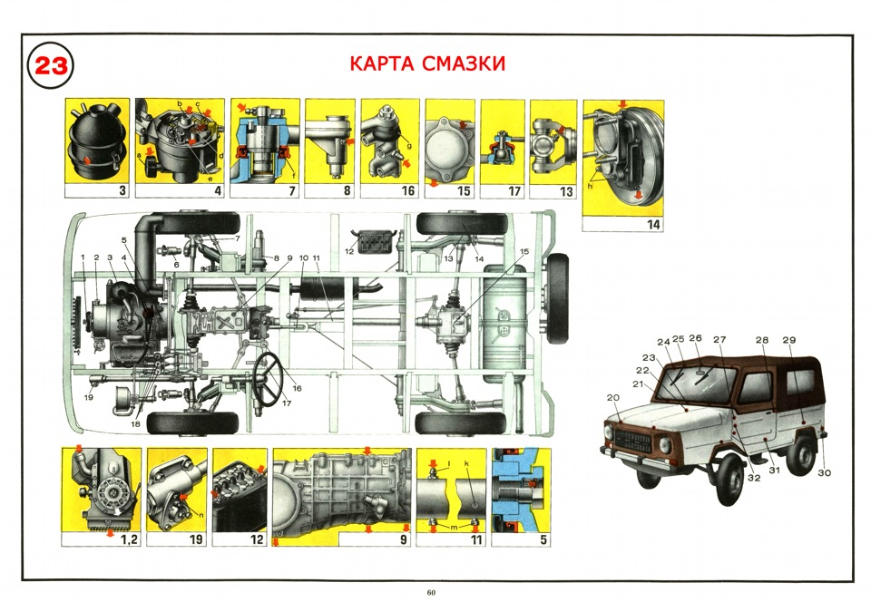 Карта cмазки автомобиля ЛуАЗ и
