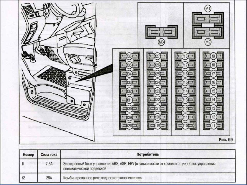 Список предохранителей и реле (на русском языке).  Расположение.