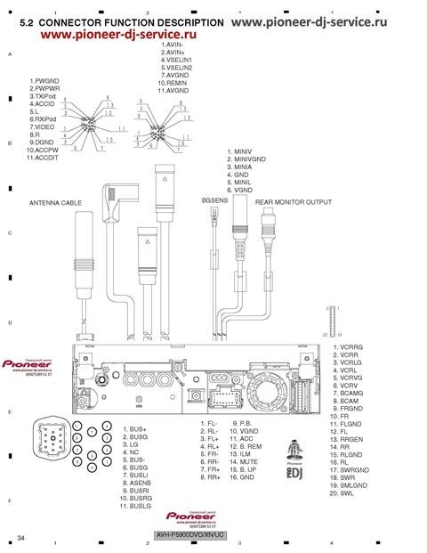 pioneer avh p5900dvd ??? ?????????? usb  sc 1 st  Drive2 : pioneer avh p5900dvd wiring diagram - yogabreezes.com