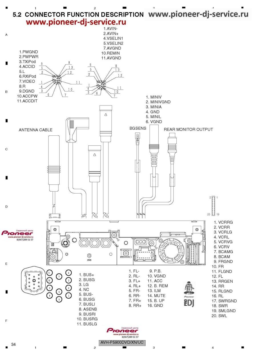 Sony 7800 схема подключения