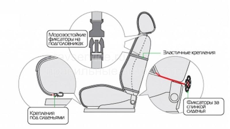 Сшить меховые чехлы на авто выкройки