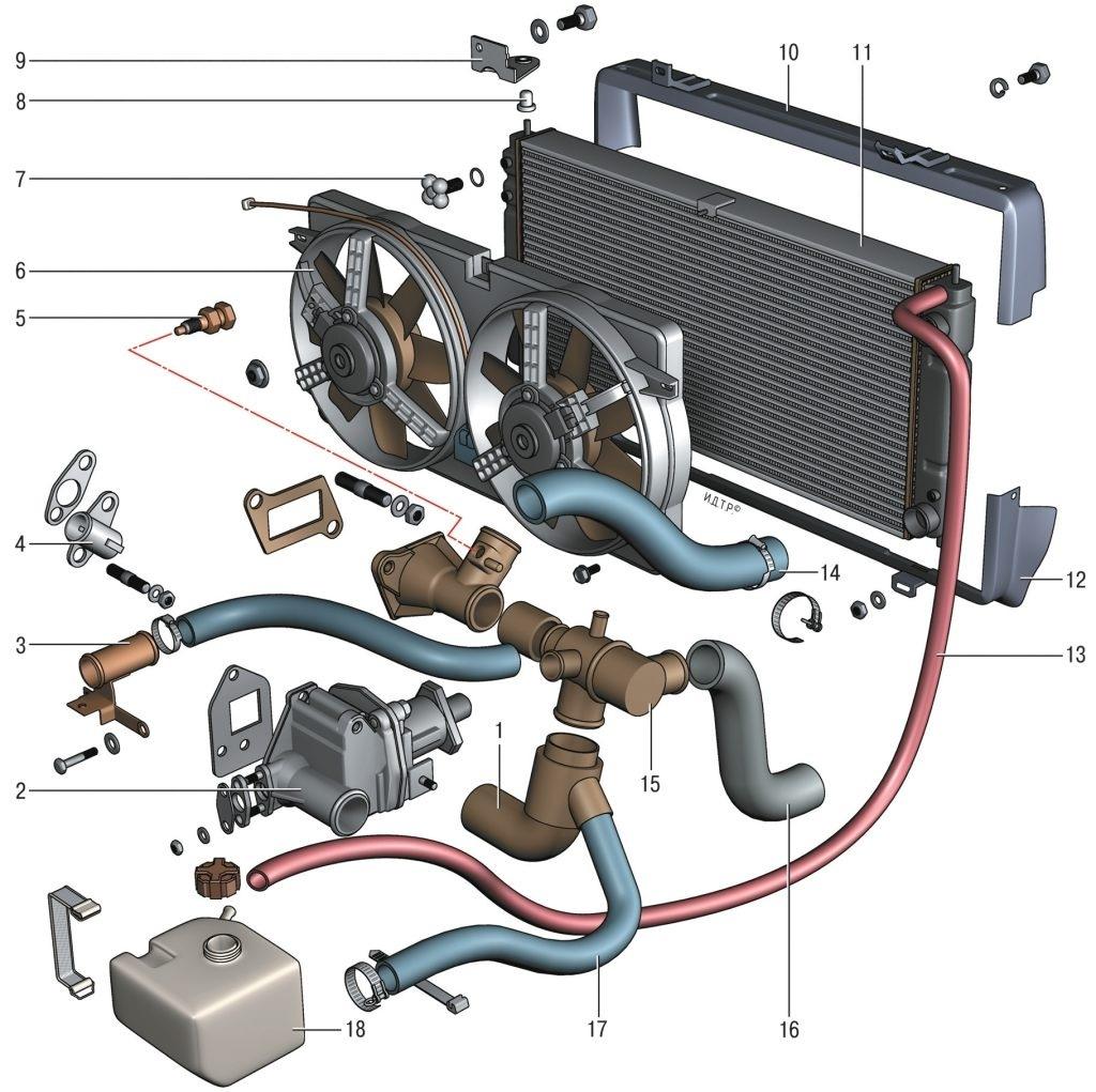ваз 2106 вентилятор охлаждения схема