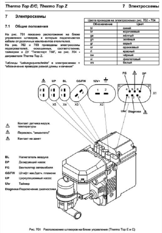 Руководство по установке подогревателей серии thermo top.
