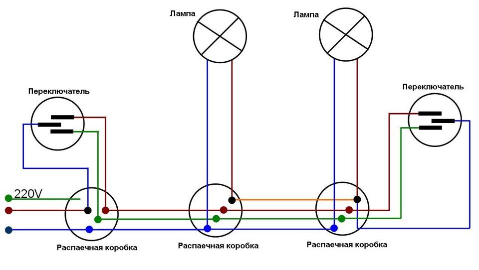 это первая картинку схемы проходной выключатель этом