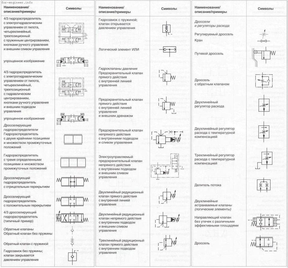 Принципиальная схема флотатора