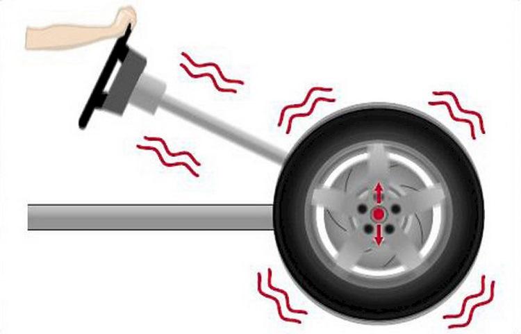 цены номера на скорости руль дребезжит лучшие предложения горящих