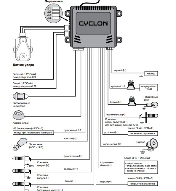 Cyclon 001 v2