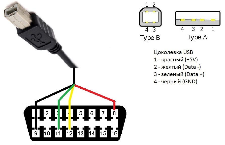 Кабель USB A <> B
