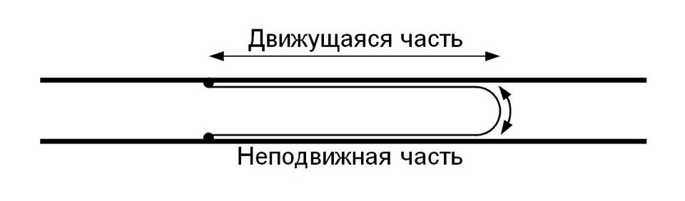 Гибкий шлейф уложен в виде буквы U