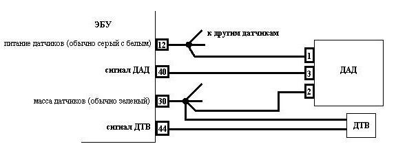 схема подключения ДАД+ДТВ
