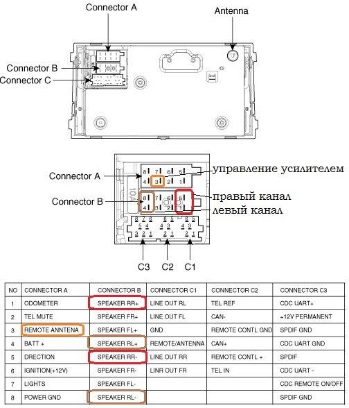 Приора подключение магнитолы схема