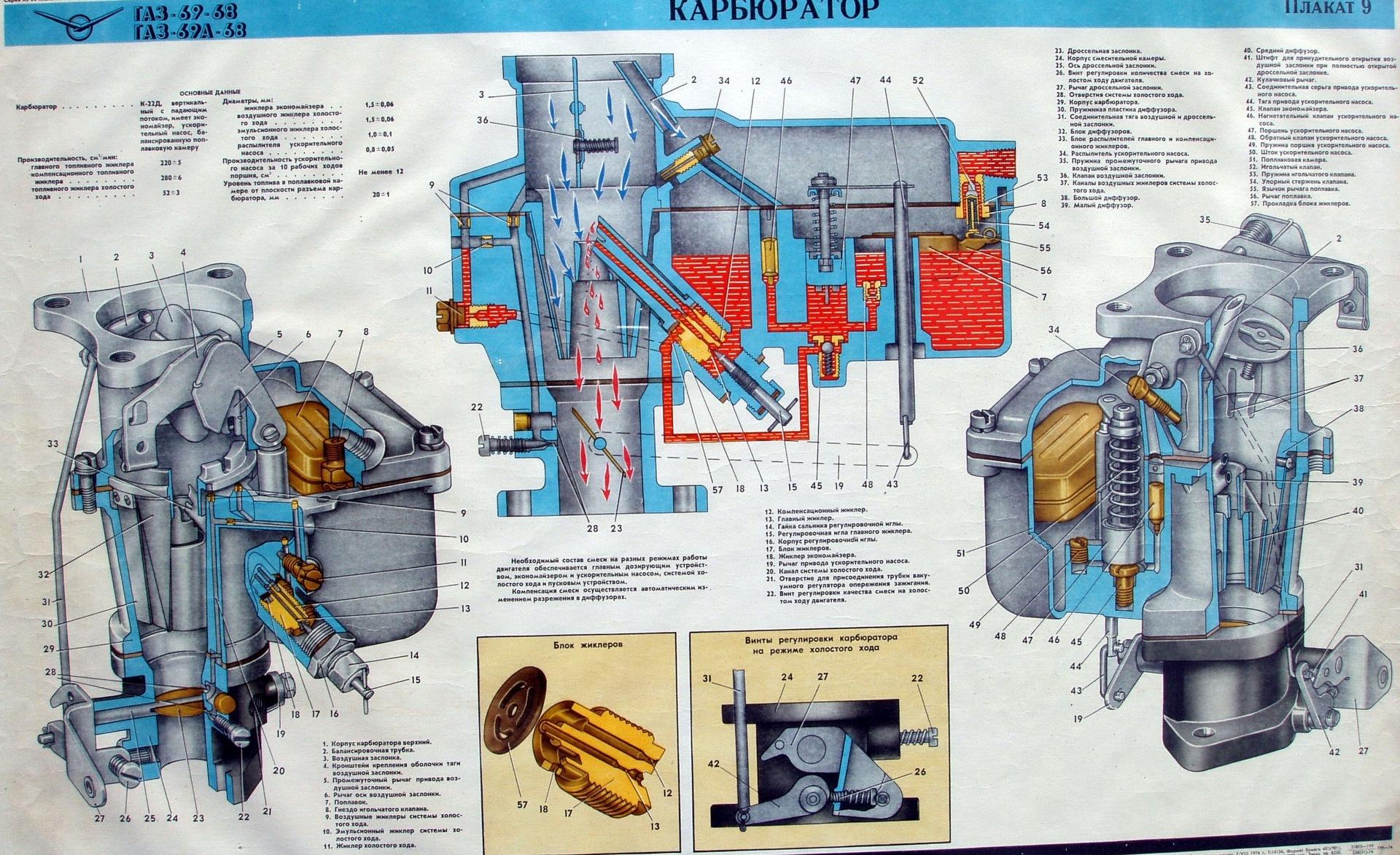 Карбюратор к151с схема жиклеров с двигателем 402