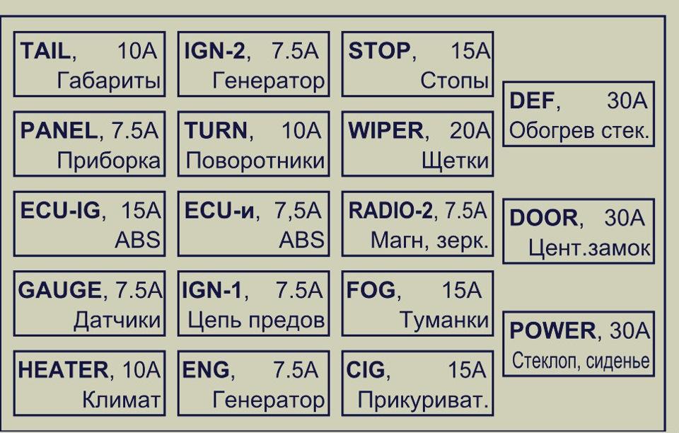 toyota mark ii 1996 г предохранители схема