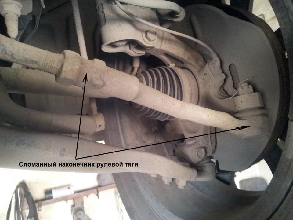 Замена рулевых наконечников в автосервисе Киа, Хендай
