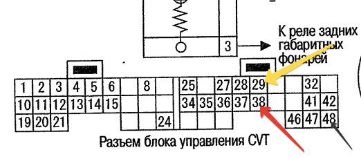 коды ошибок nissan p1715