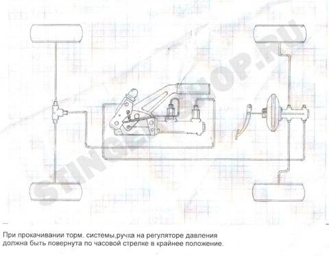 Как сделать гидравлический ручник 2109