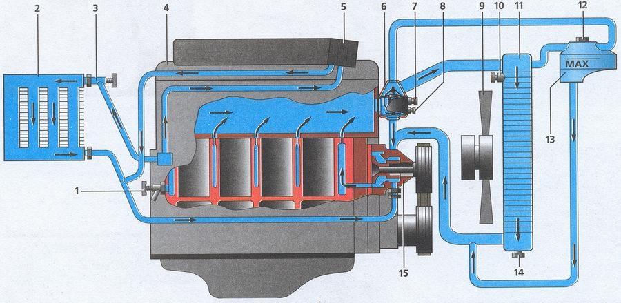 Система охлаждения газ 406 схема фото 254