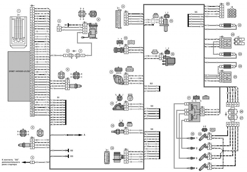 Схема монтажного блока и общая блоков ваз 21099 и ваз 21099i связки и пучки электропроводки Ваз 21099 неисправности...