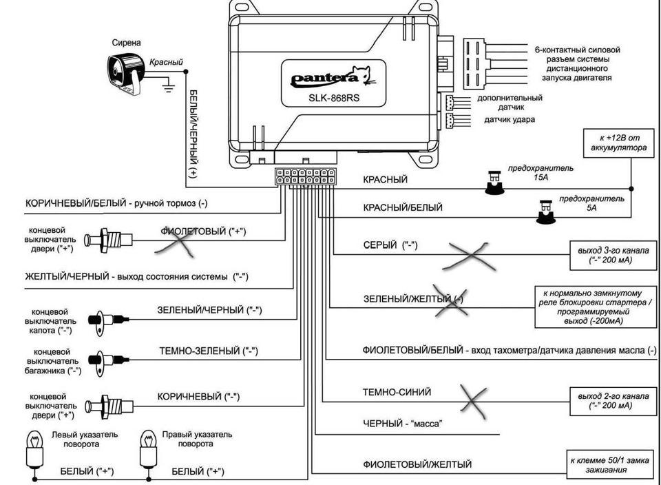 схема pantera slk 200