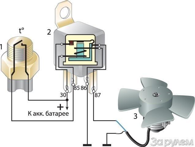 Как сделать вентилятор охлаждения не включается