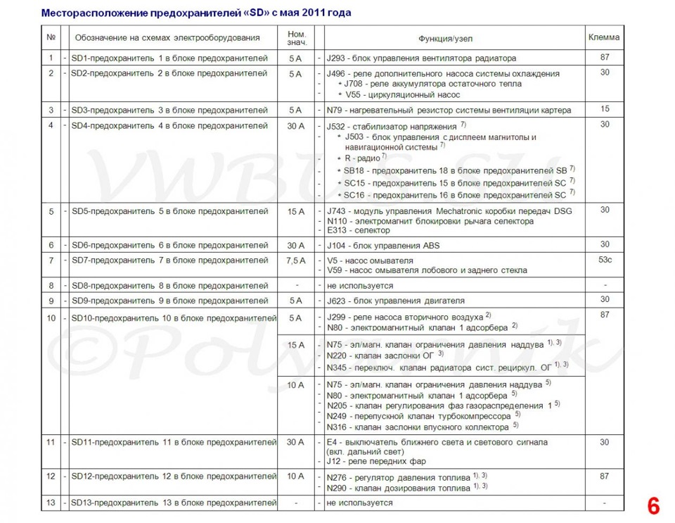 Транспортер т5 схема предохранителей форсунка транспортер т4 1 9