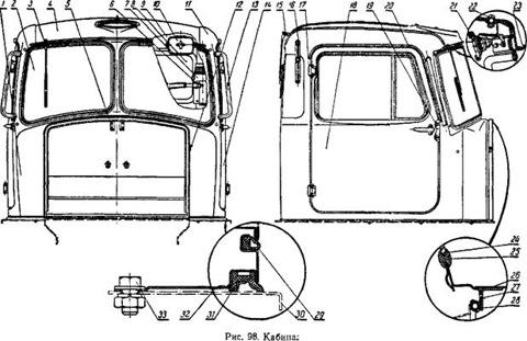 Как восстановить документы на авто из утиля