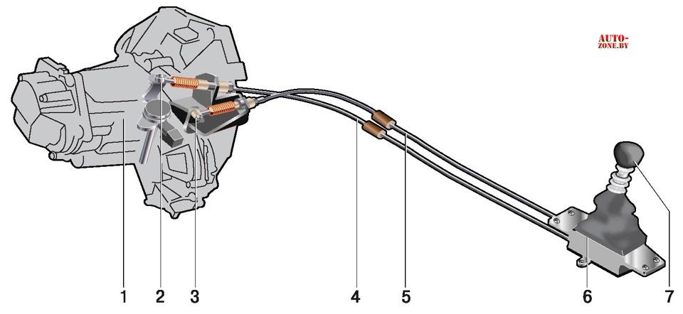 тяжело включается задняя скорость на фиат альбеа