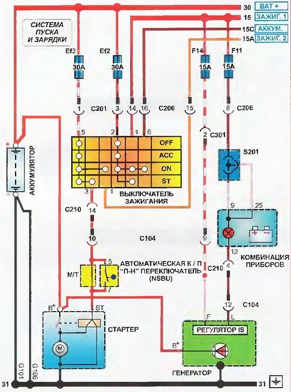 схема электрооборудования део Цветные электросхемы автомобиля Дэу Ланос.  Все схемы.