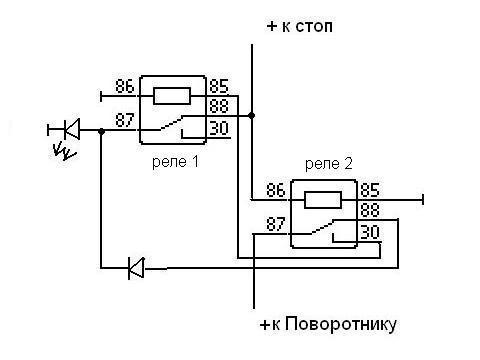 Схема поворотников на