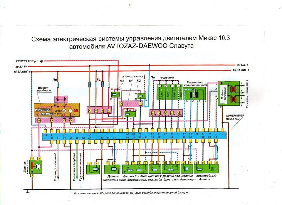 Схемы подключения МИКАС 10.3 и