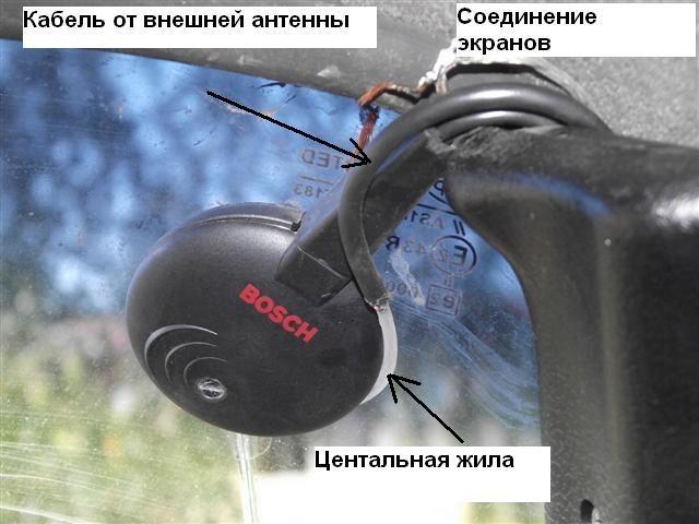 соединение антенны с