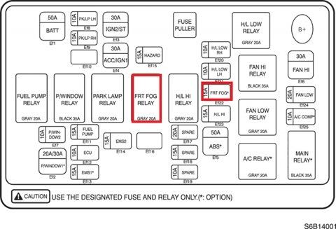 Схема расположения реле ПТФ и