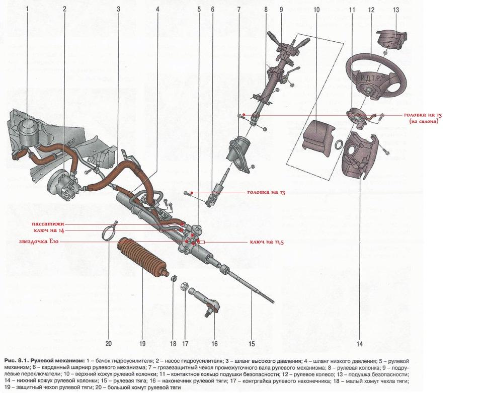 Ремонт рейки рулевой ниссан примера р12 своими руками видео