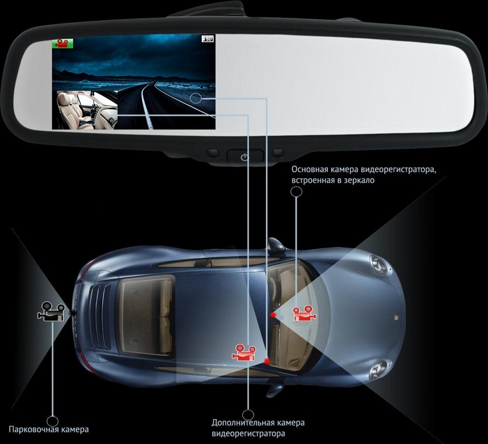 Схема установки видеорегистратора в автомобиле5