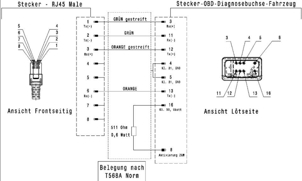 Спаял кабель Enet бортжурнал Bmw 5 Series 528i 3 0